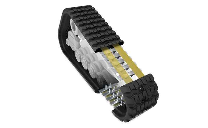Premium Quality CTL Rubber Tracks